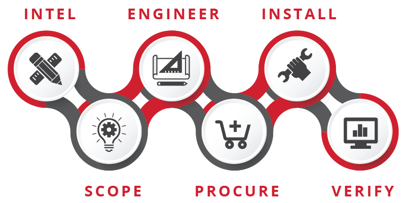 wasmer-industrial-energy-efficiency-experts-proven-process
