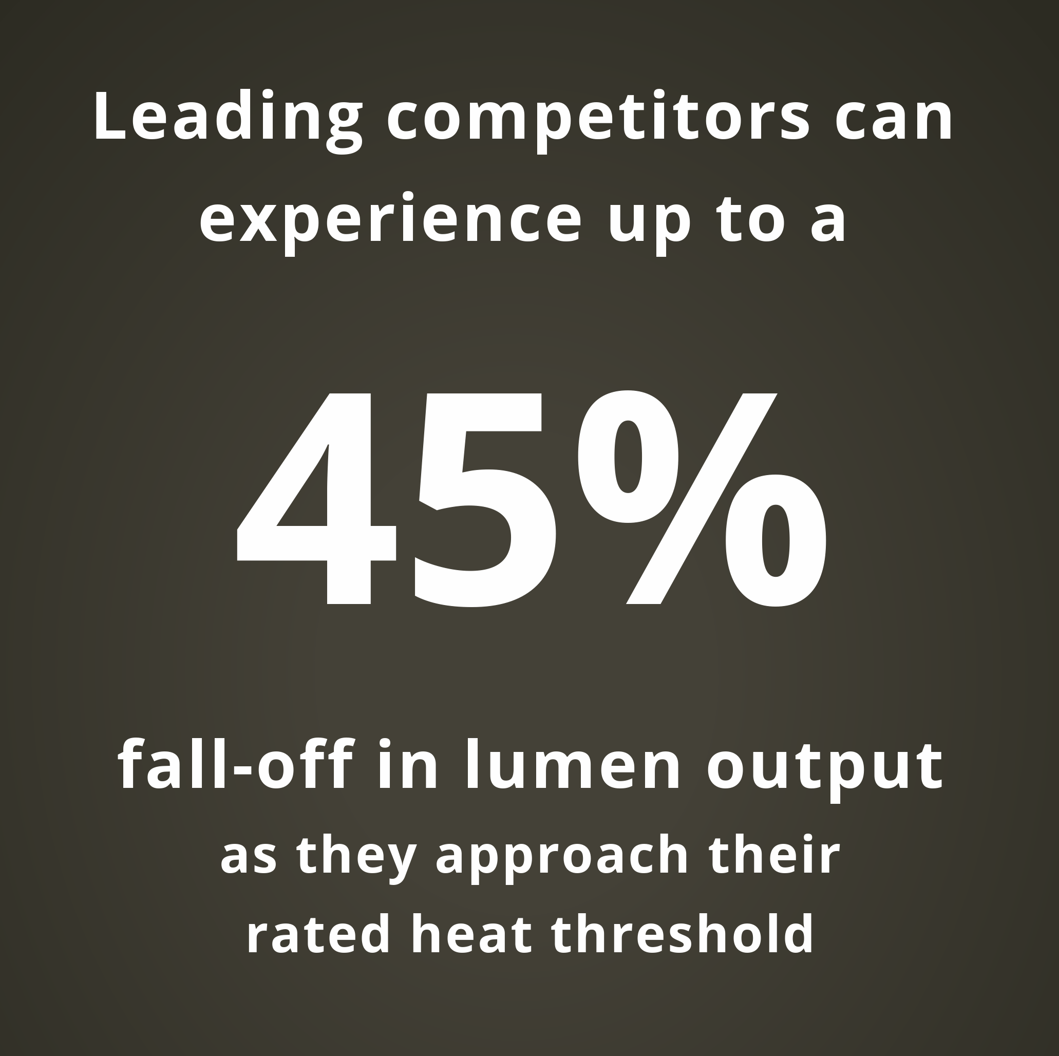 Leading competitors can experience up to a 45% fall-off in lumen output as they approach their rated heat threshold